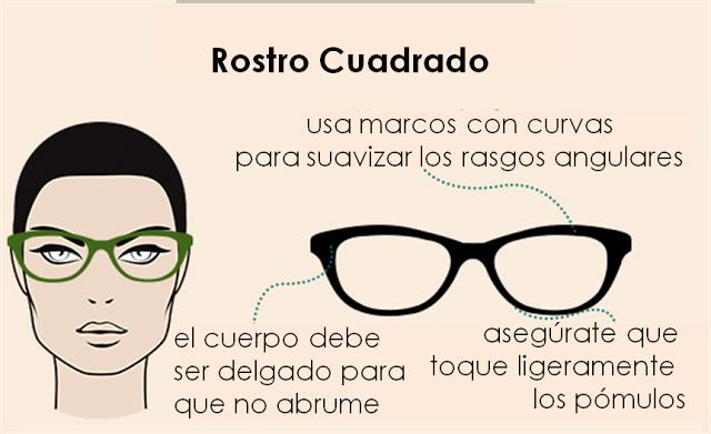 ¿Qué gafas me quedan bien?