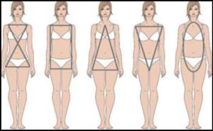 cdcc96fed0 Qué tipo de cuerpo tienes - 5 tipos de cuerpo de mujer